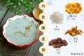 食療研究室文章分享-內金陳皮粥